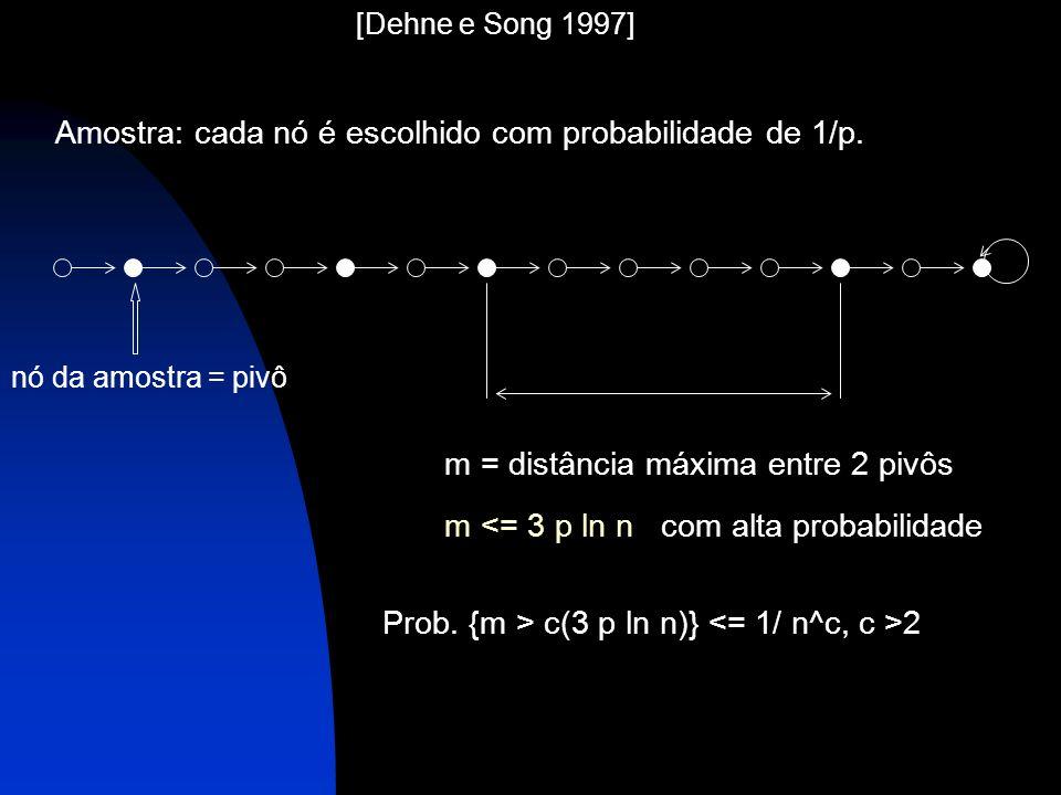 Amostra: cada nó é escolhido com probabilidade de 1/p.