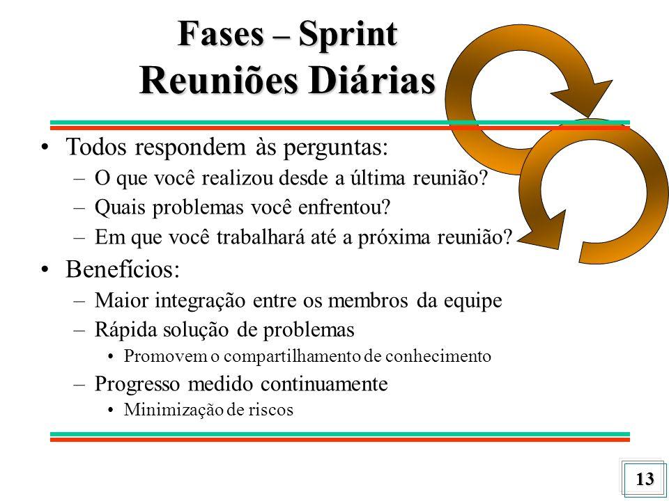 Fases – Sprint Reuniões Diárias
