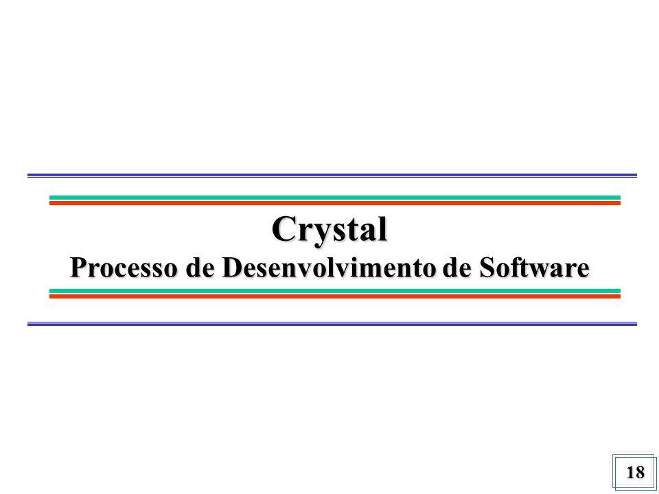 Crystal Processo de Desenvolvimento de Software