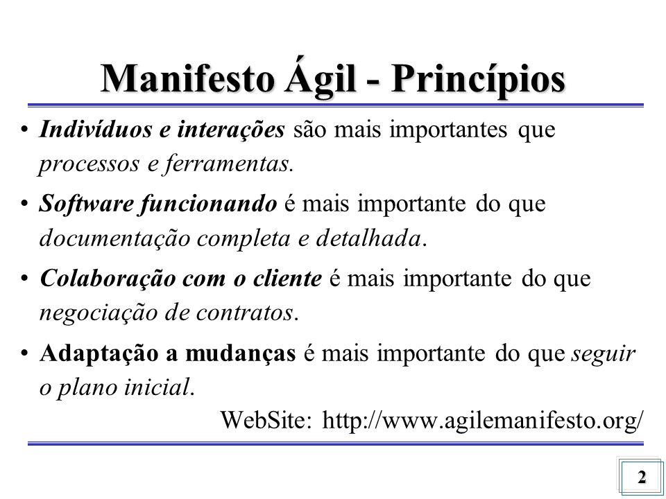 Manifesto Ágil - Princípios