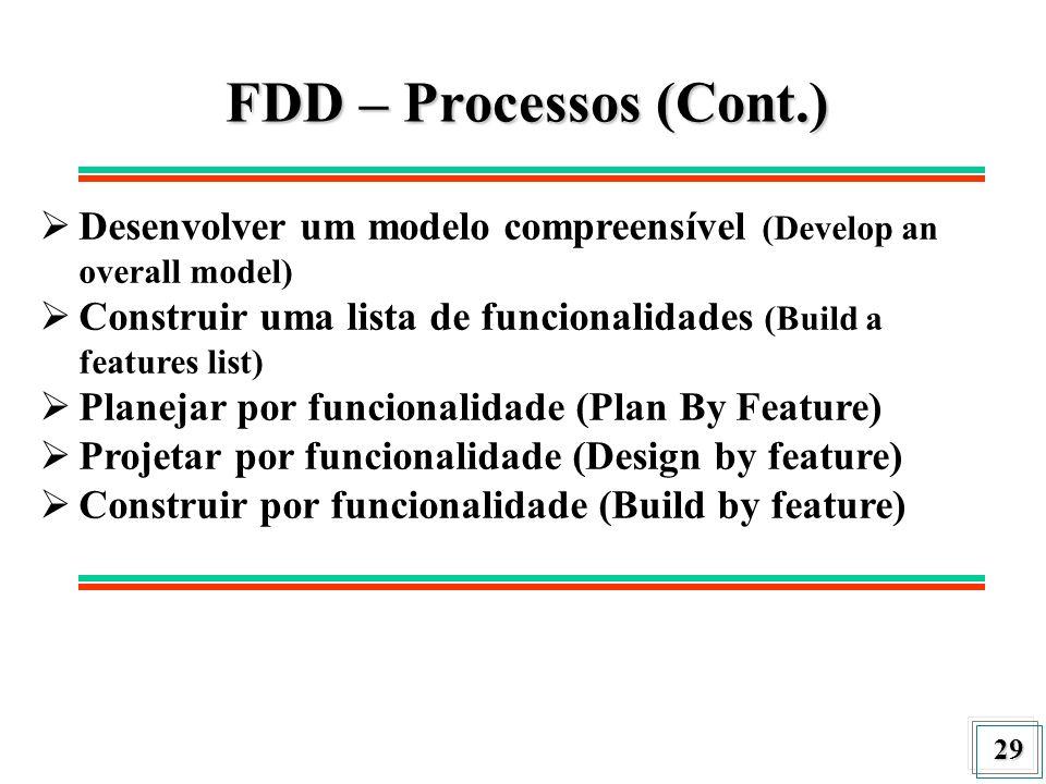 FDD – Processos (Cont.) Desenvolver um modelo compreensível (Develop an overall model)