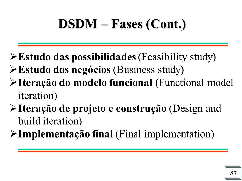 DSDM – Fases (Cont.) Estudo das possibilidades (Feasibility study)