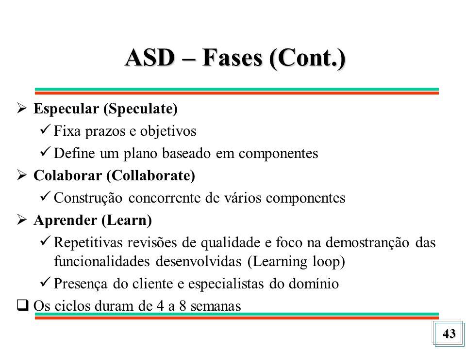 ASD – Fases (Cont.) Especular (Speculate) Fixa prazos e objetivos