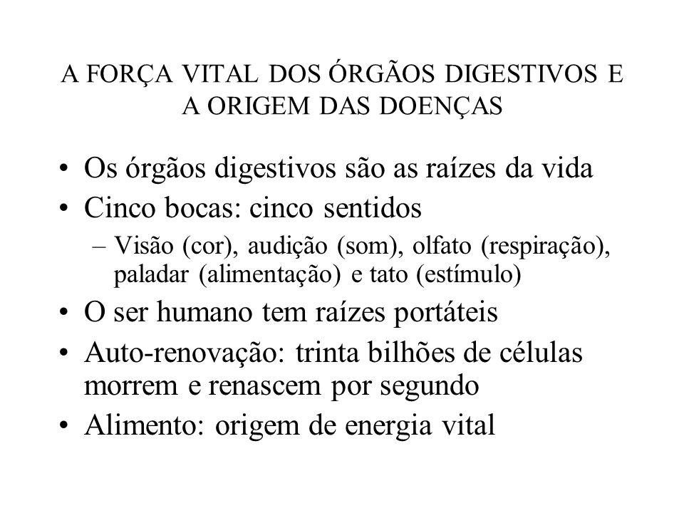 A FORÇA VITAL DOS ÓRGÃOS DIGESTIVOS E A ORIGEM DAS DOENÇAS