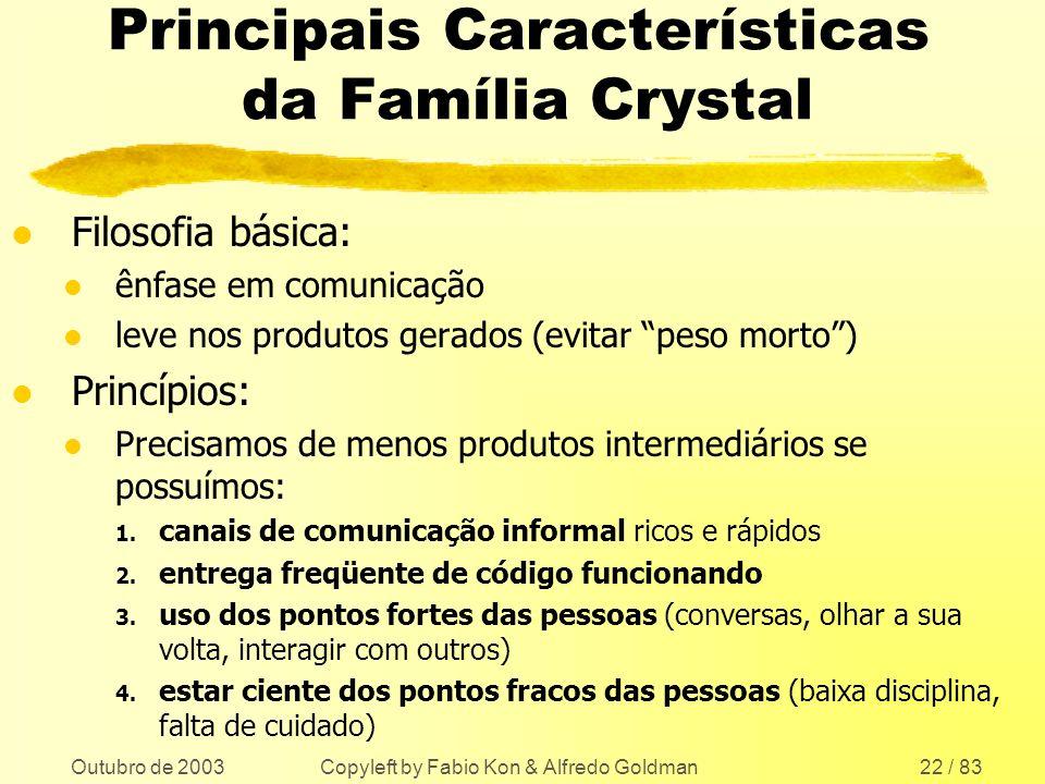 Principais Características da Família Crystal