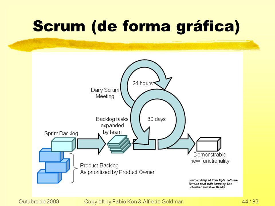 Scrum (de forma gráfica)
