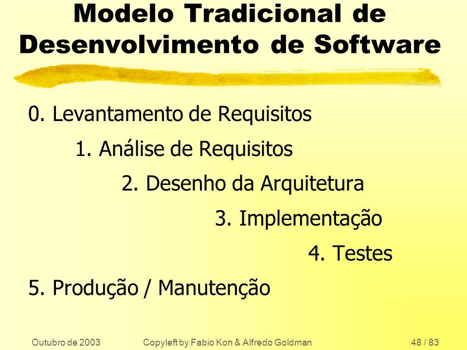 Modelo Tradicional de Desenvolvimento de Software