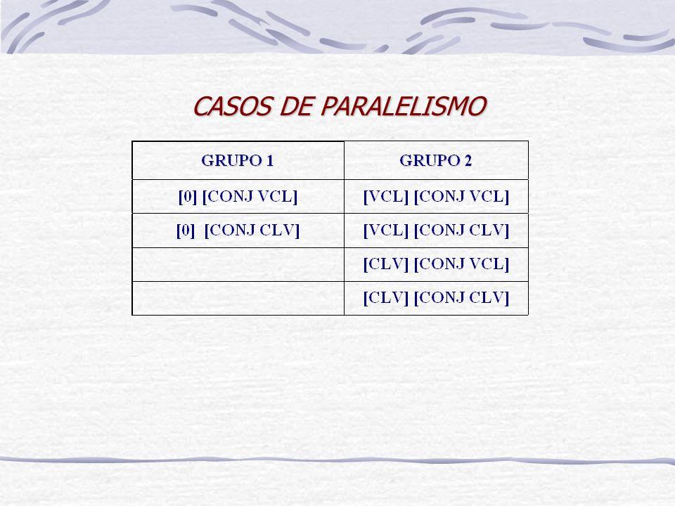 CASOS DE PARALELISMO