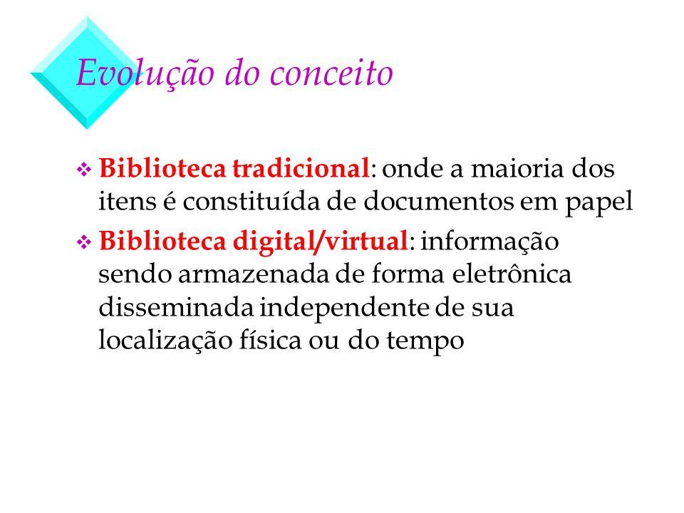 Evolução do conceito Biblioteca tradicional: onde a maioria dos itens é constituída de documentos em papel.