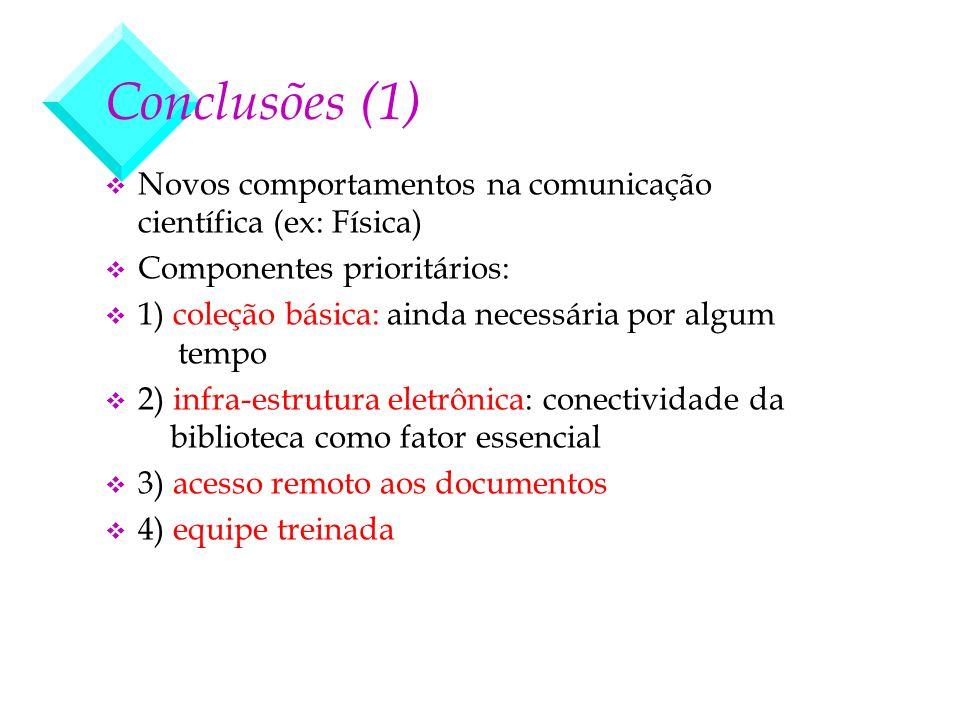 Conclusões (1) Novos comportamentos na comunicação científica (ex: Física) Componentes prioritários: