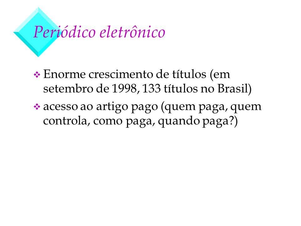 Periódico eletrônico Enorme crescimento de títulos (em setembro de 1998, 133 títulos no Brasil)