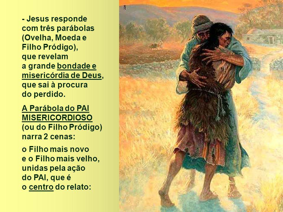 - Jesus responde com três parábolas (Ovelha, Moeda e Filho Pródigo),