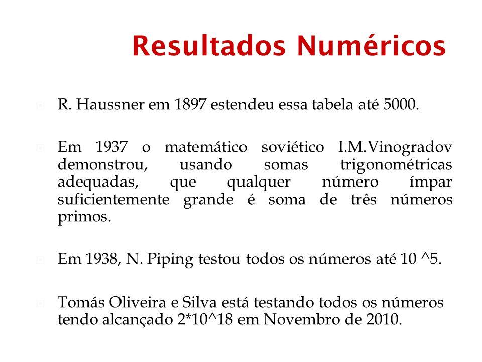 Resultados Numéricos R. Haussner em 1897 estendeu essa tabela até 5000.