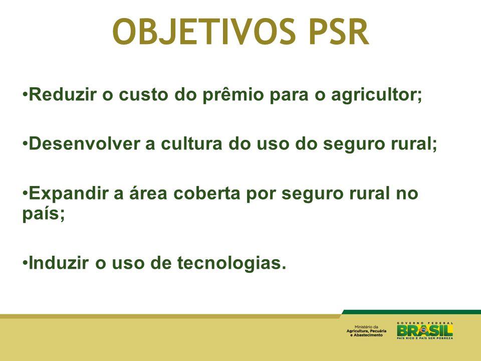 OBJETIVOS PSR Reduzir o custo do prêmio para o agricultor;