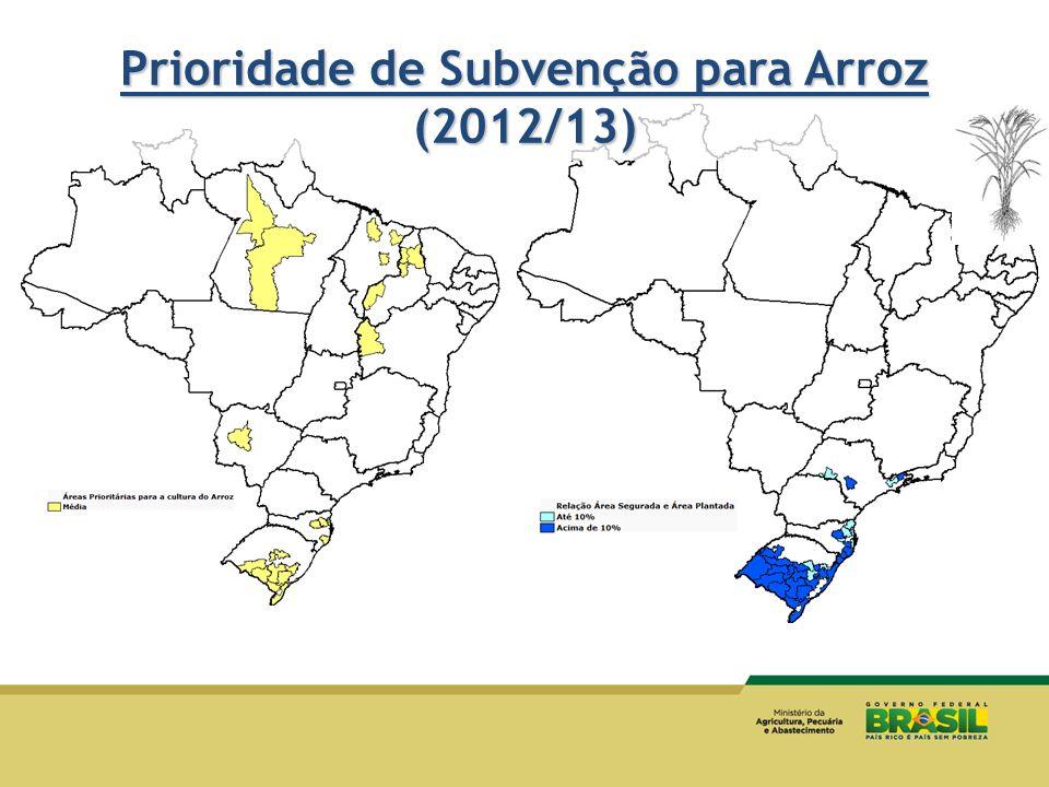 Prioridade de Subvenção para Arroz (2012/13)