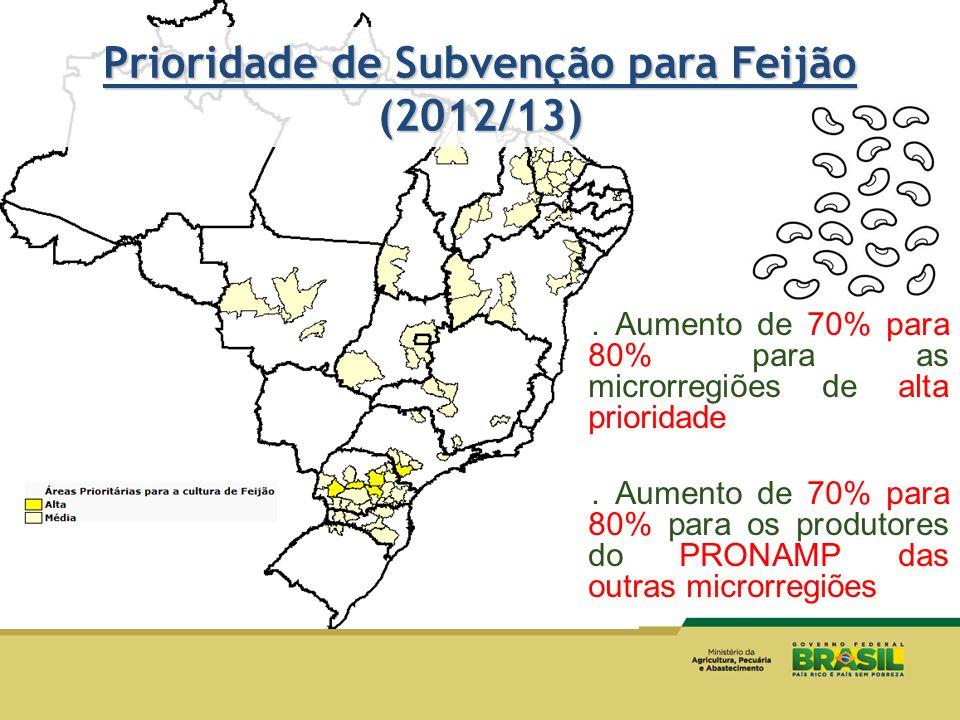 Prioridade de Subvenção para Feijão (2012/13)