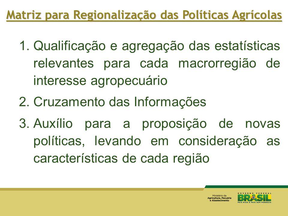 Matriz para Regionalização das Políticas Agrícolas