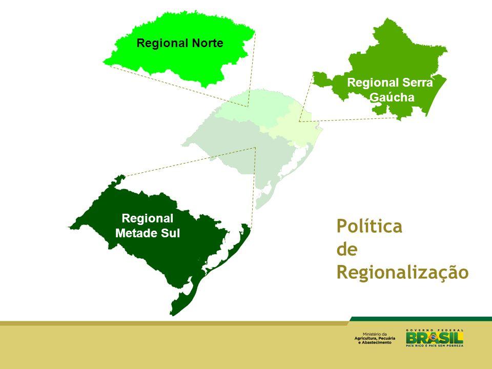 Política de Regionalização