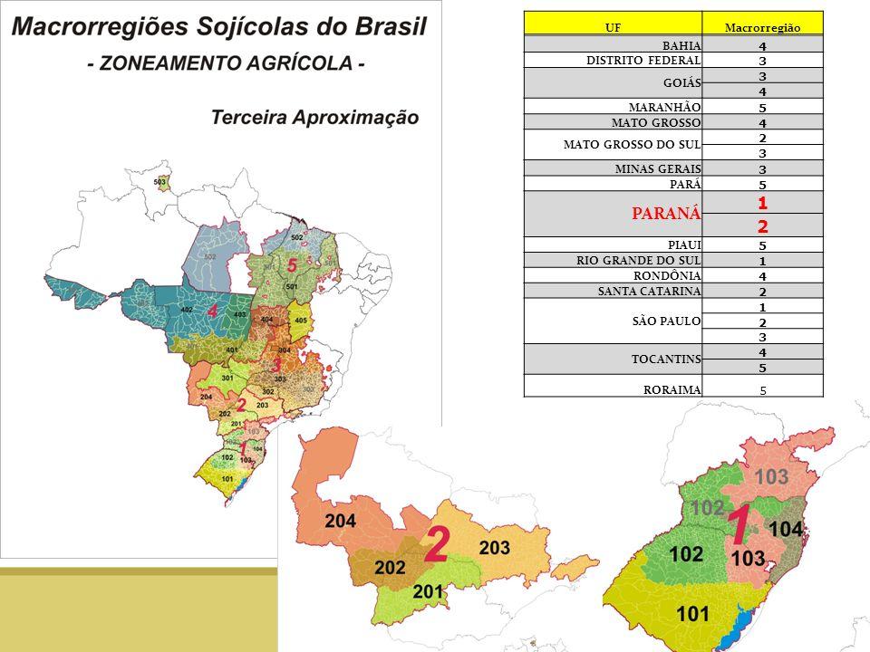 1 PARANÁ UF Macrorregião BAHIA 4 DISTRITO FEDERAL 3 GOIÁS MARANHÃO 5