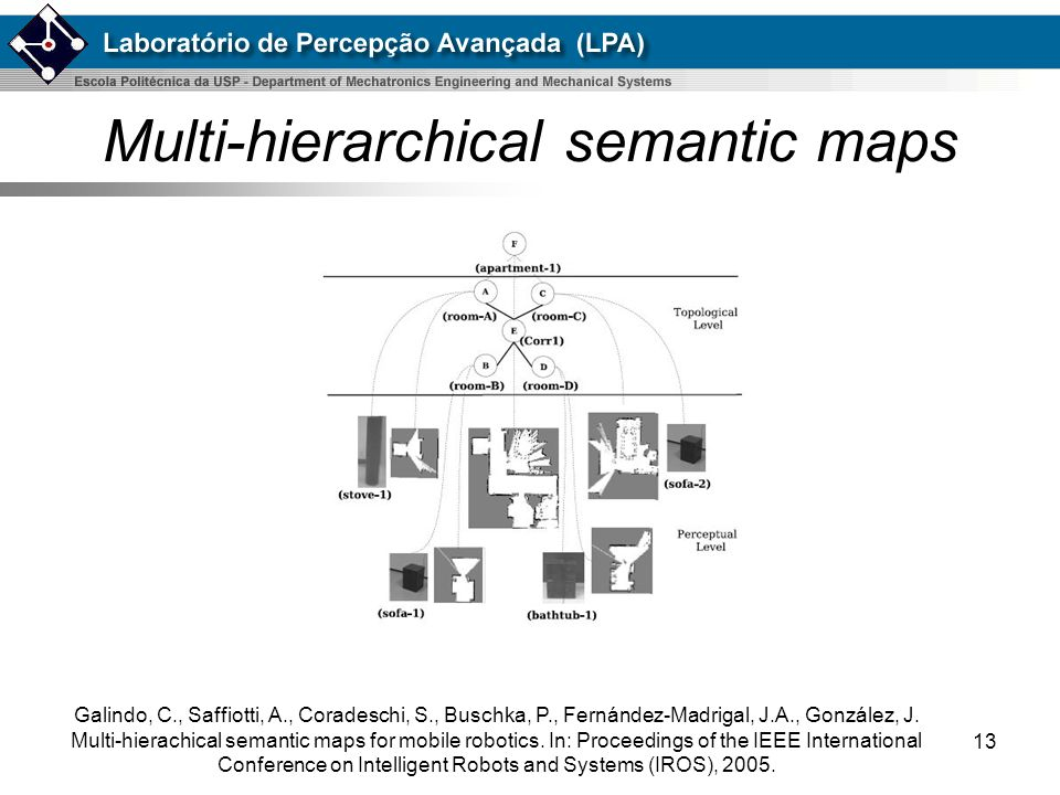 Multi-hierarchical semantic maps