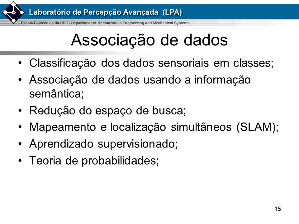 Associação de dados Classificação dos dados sensoriais em classes;