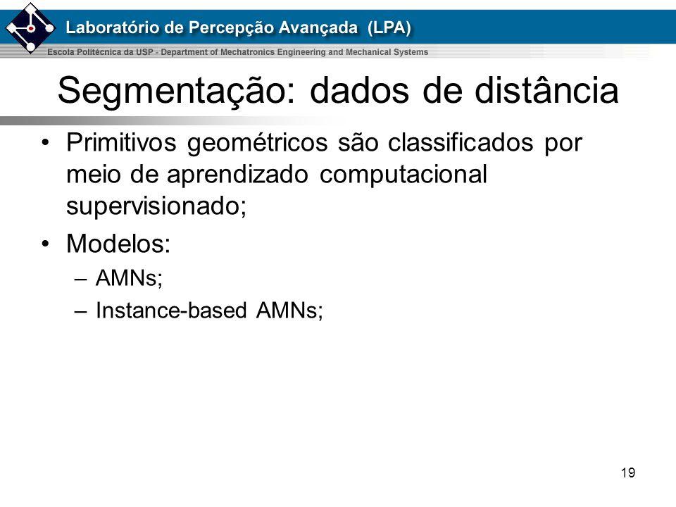 Segmentação: dados de distância