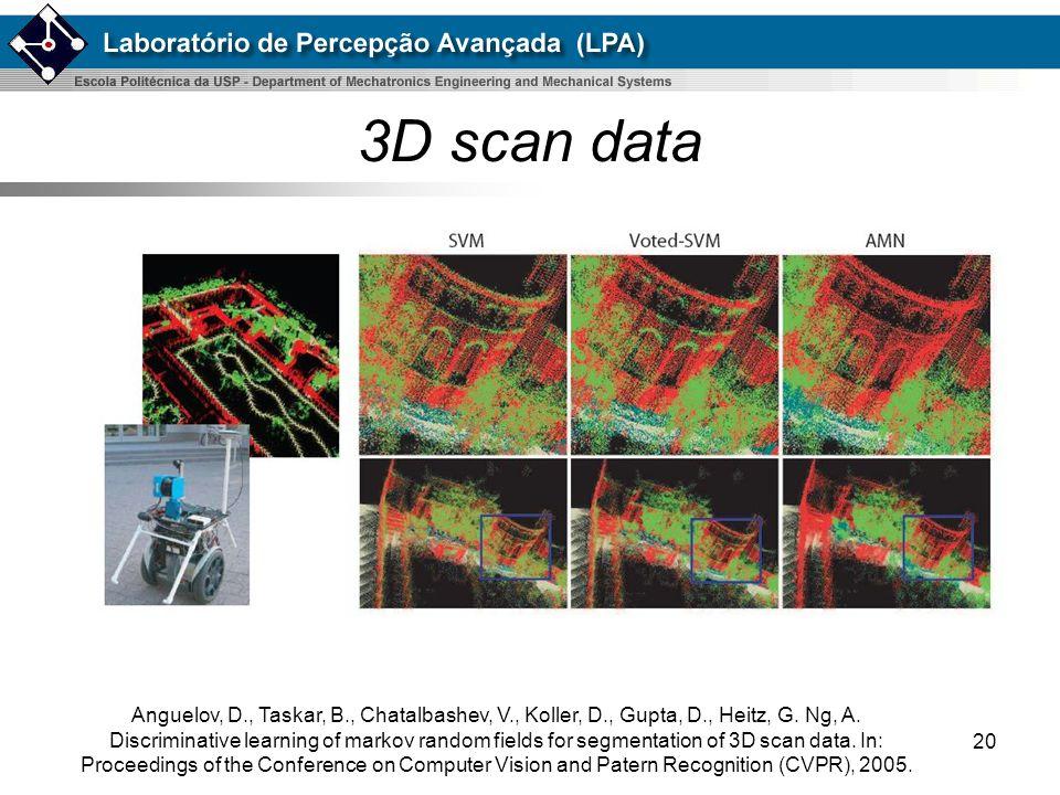 3D scan data