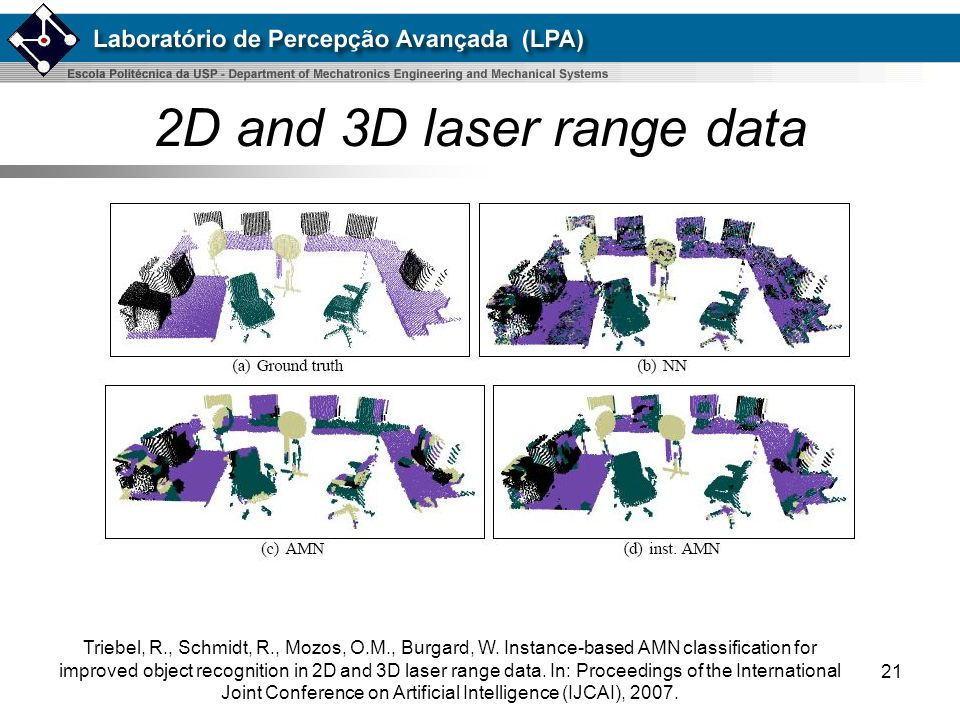 2D and 3D laser range data