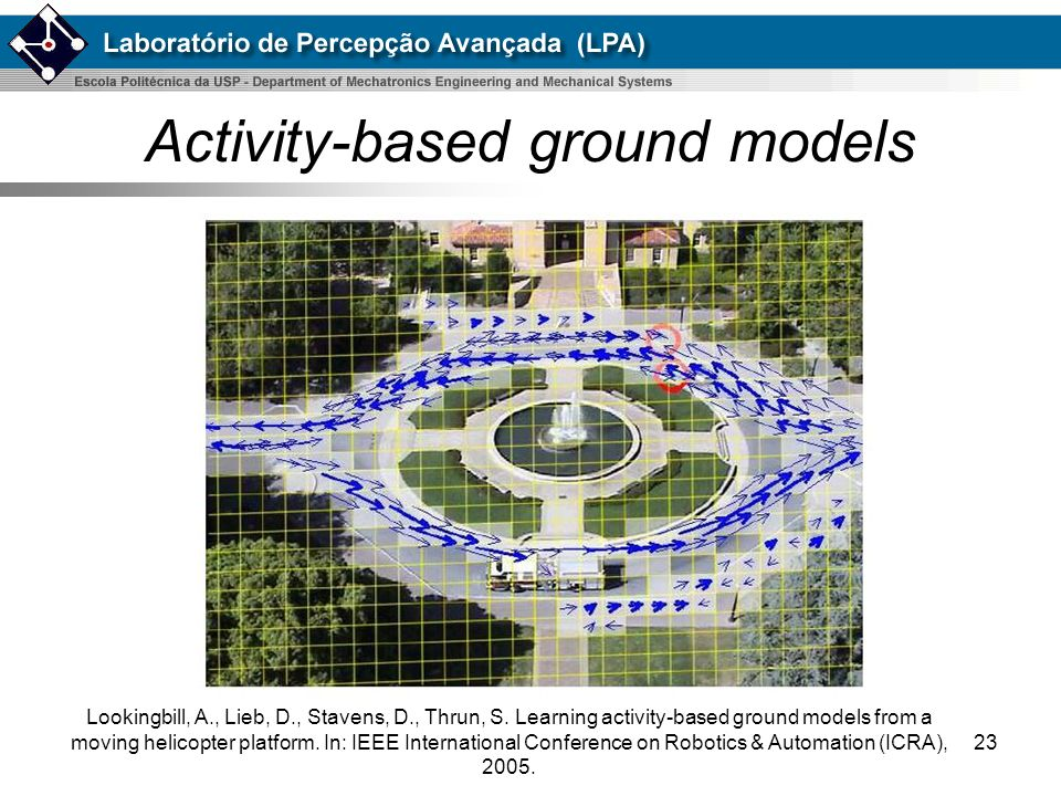 Activity-based ground models