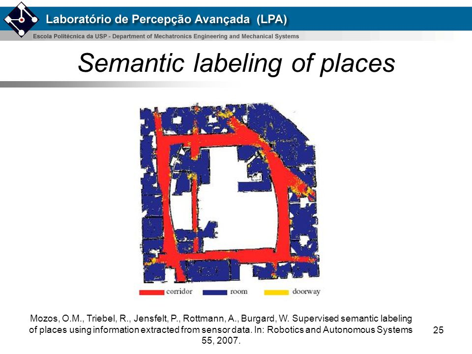 Semantic labeling of places