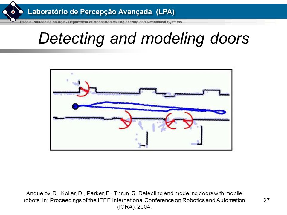 Detecting and modeling doors
