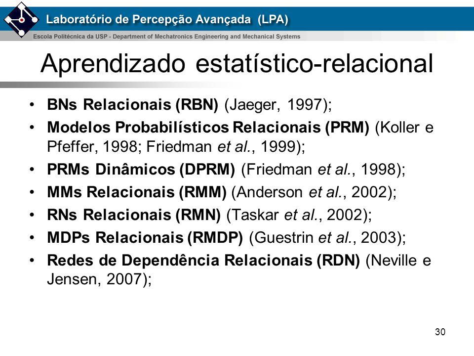 Aprendizado estatístico-relacional