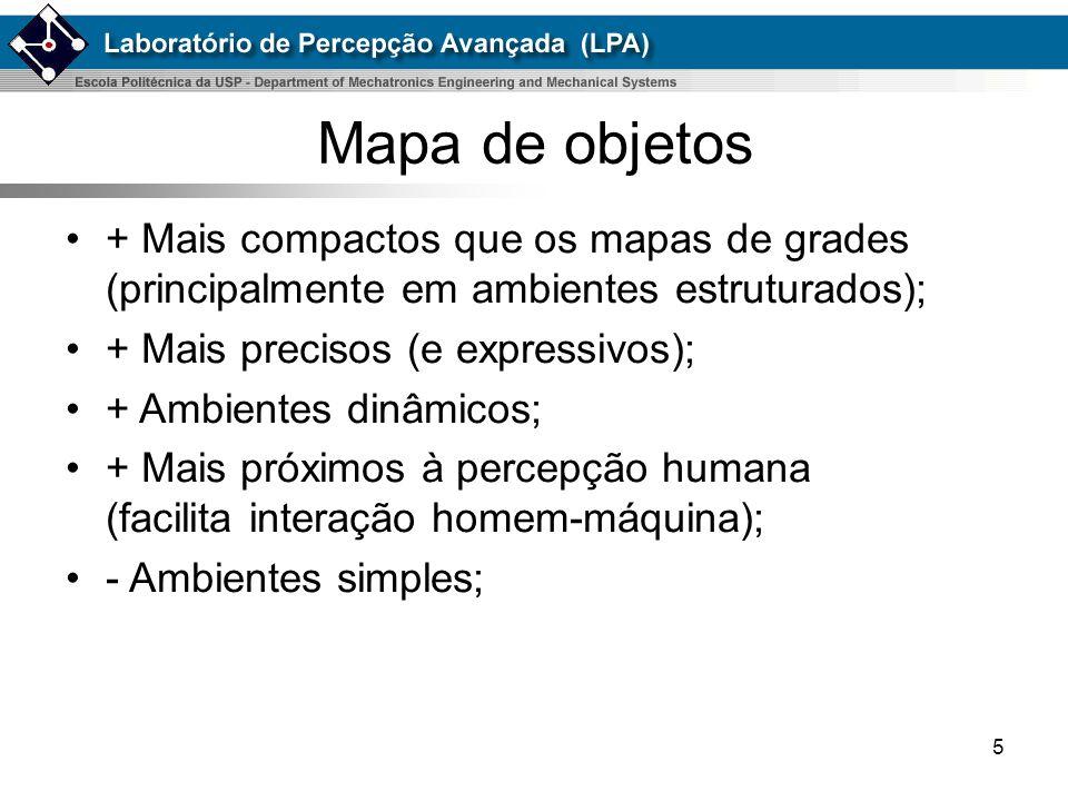Mapa de objetos + Mais compactos que os mapas de grades (principalmente em ambientes estruturados);