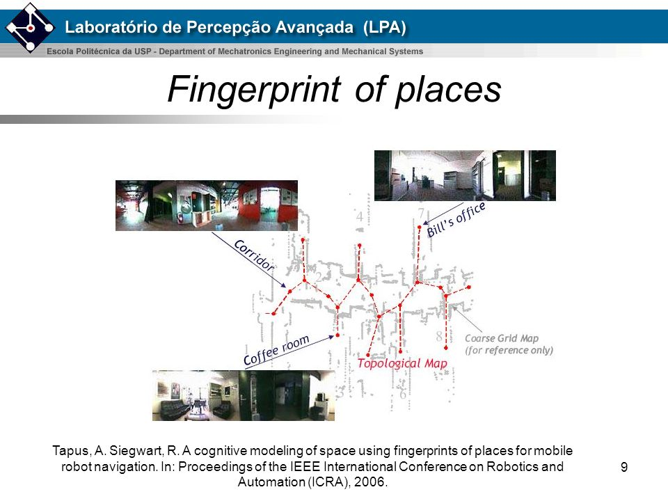 Fingerprint of places