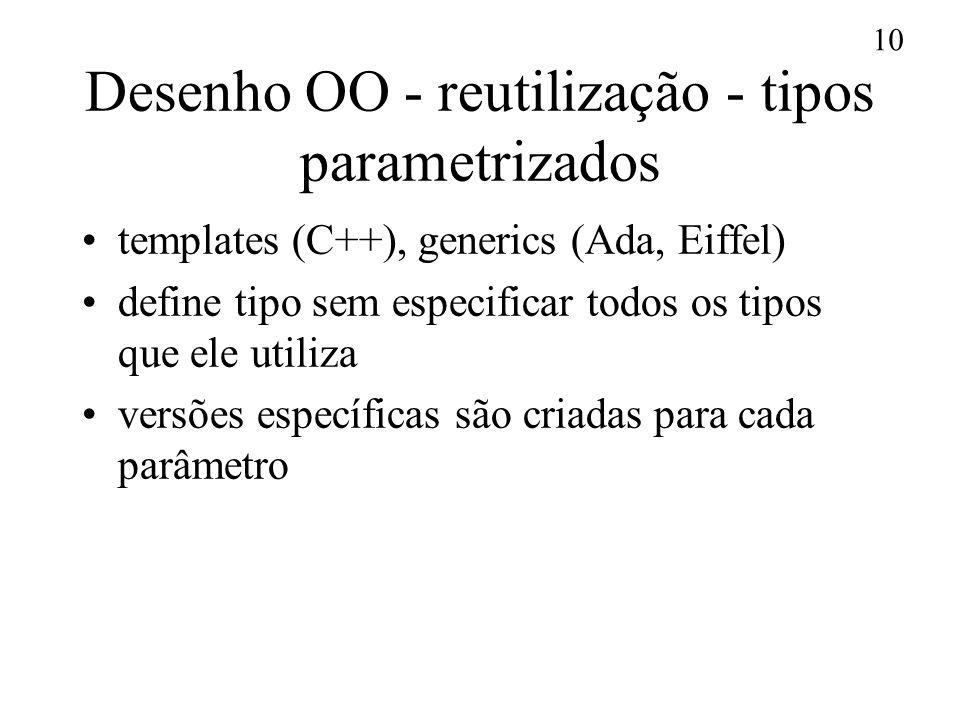 Desenho OO - reutilização - tipos parametrizados