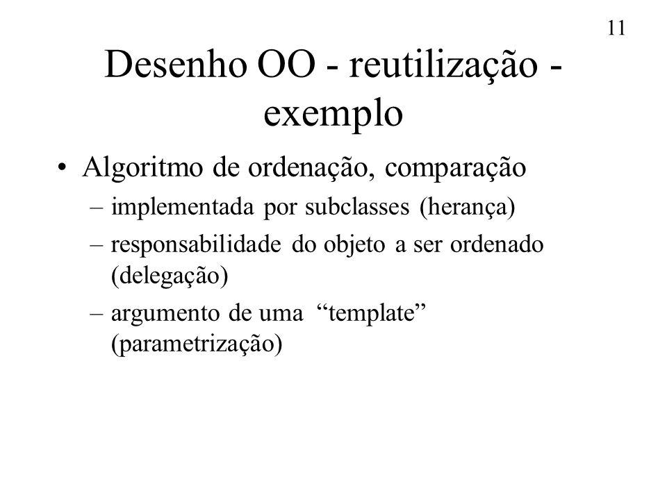 Desenho OO - reutilização - exemplo