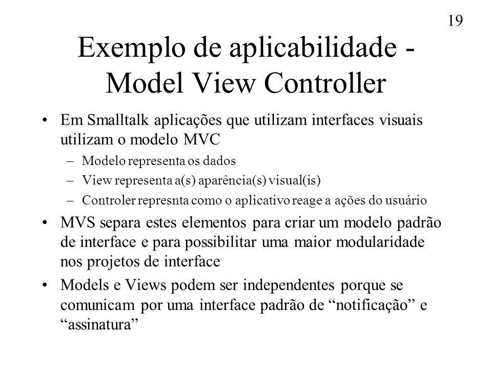 Exemplo de aplicabilidade - Model View Controller