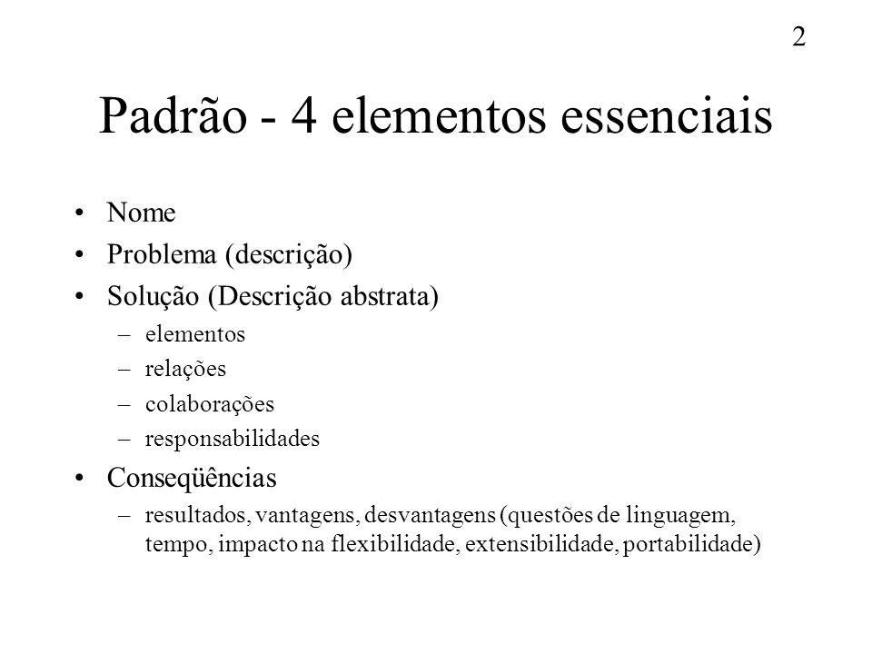 Padrão - 4 elementos essenciais