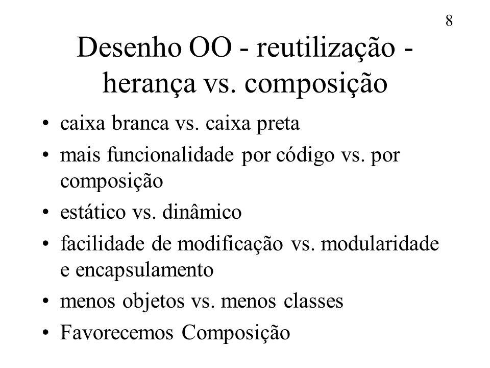 Desenho OO - reutilização - herança vs. composição