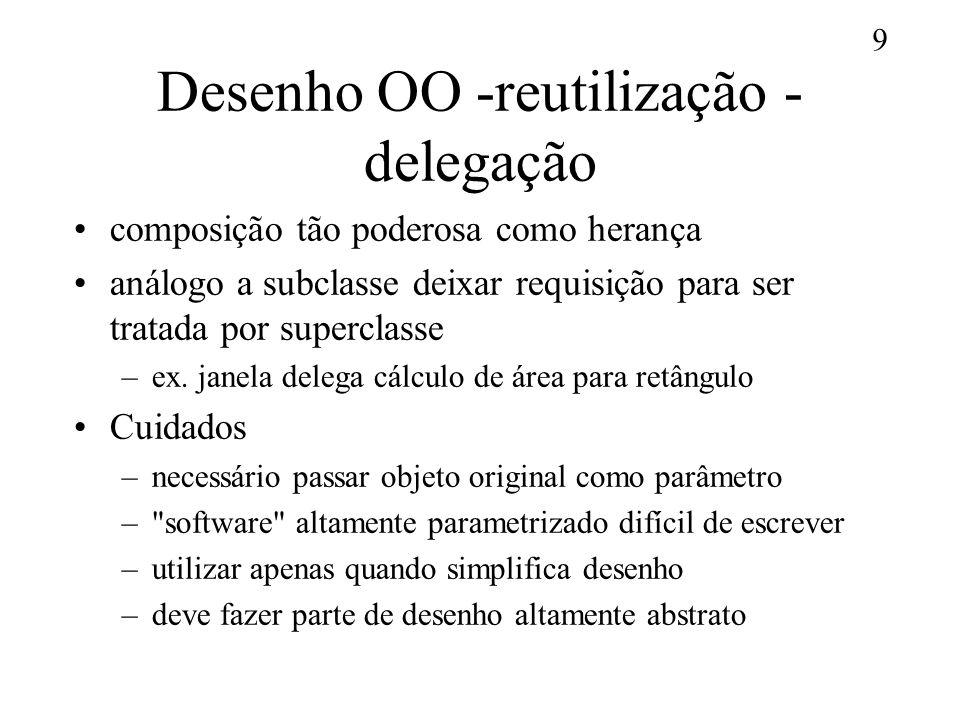 Desenho OO -reutilização - delegação
