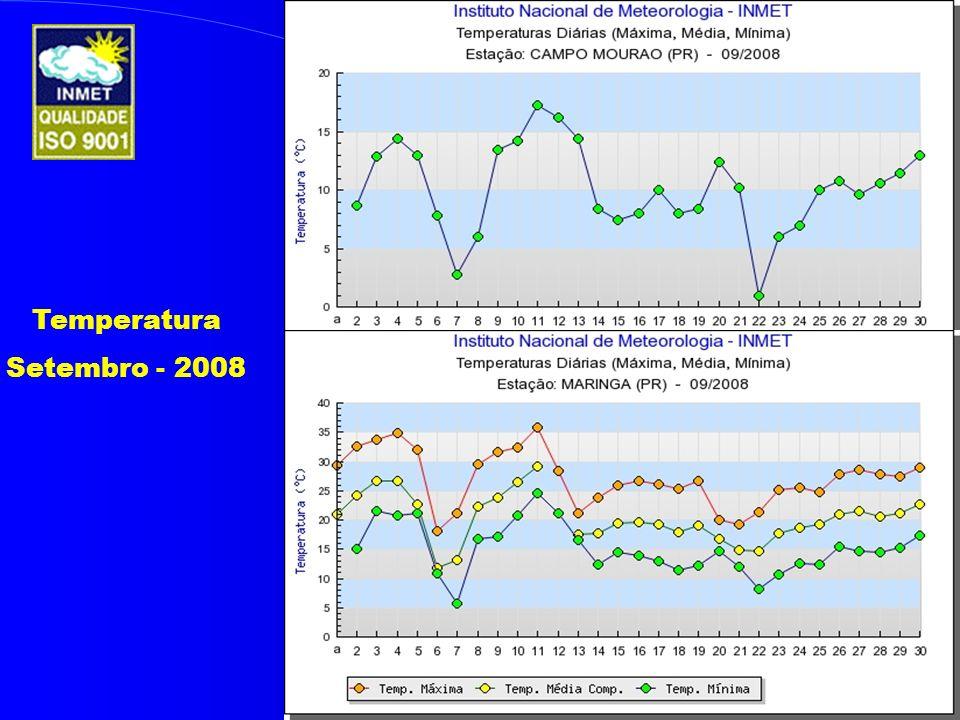 Temperatura Setembro - 2008