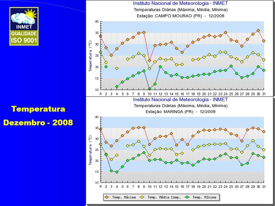 Temperatura Dezembro - 2008