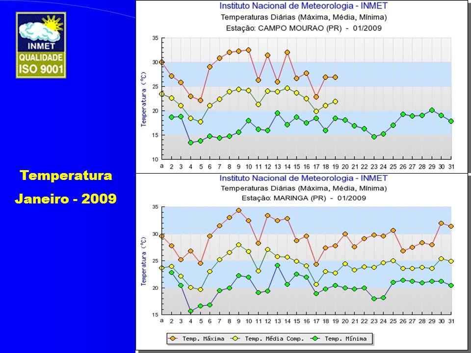 Temperatura Janeiro - 2009