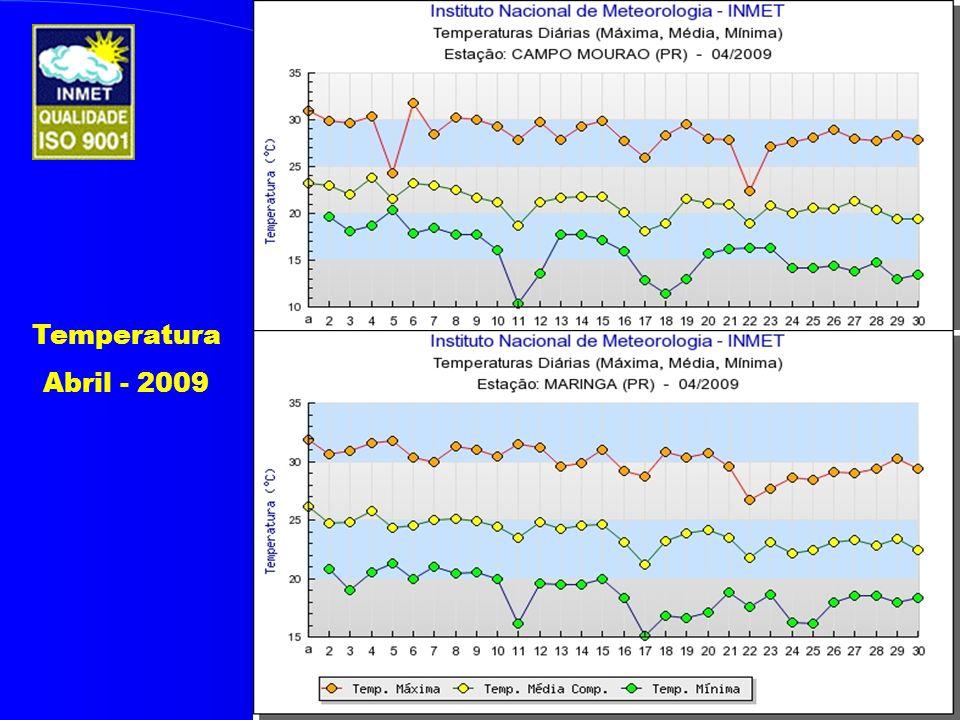 Temperatura Abril - 2009