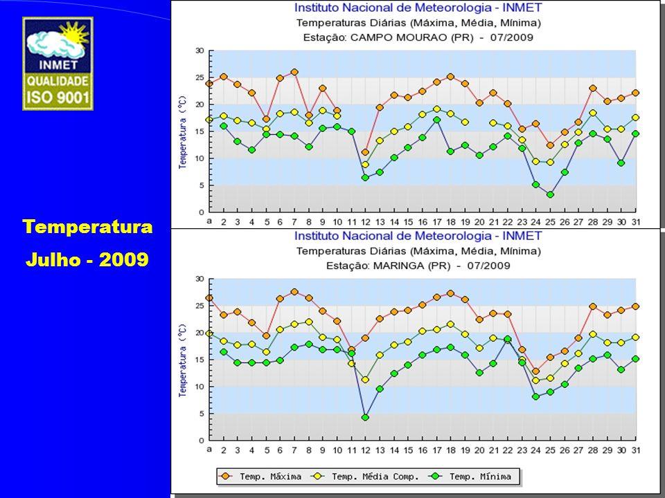 Temperatura Julho - 2009