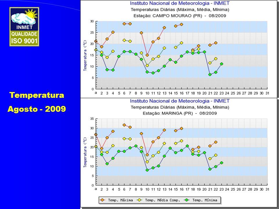Temperatura Agosto - 2009