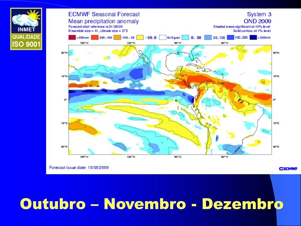 Outubro – Novembro - Dezembro