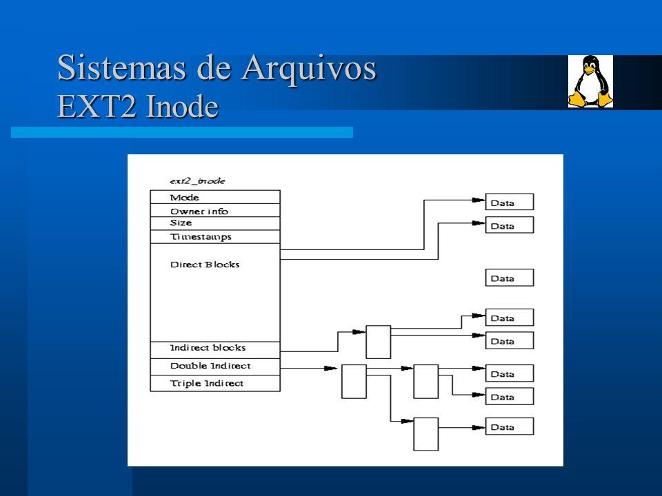 Sistemas de Arquivos EXT2 Inode