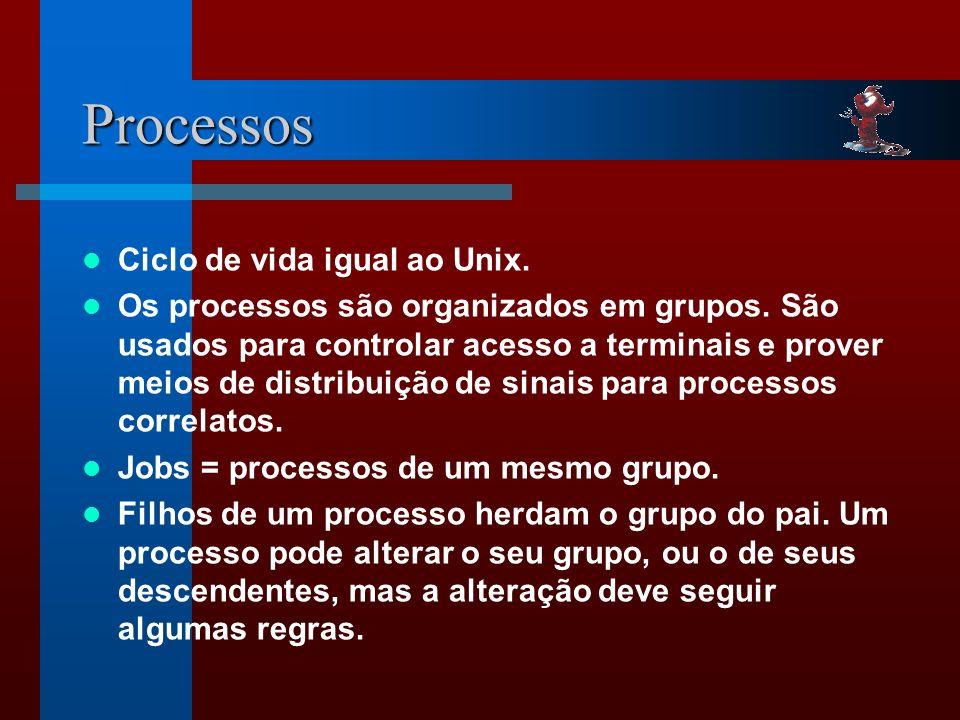 Processos Ciclo de vida igual ao Unix.