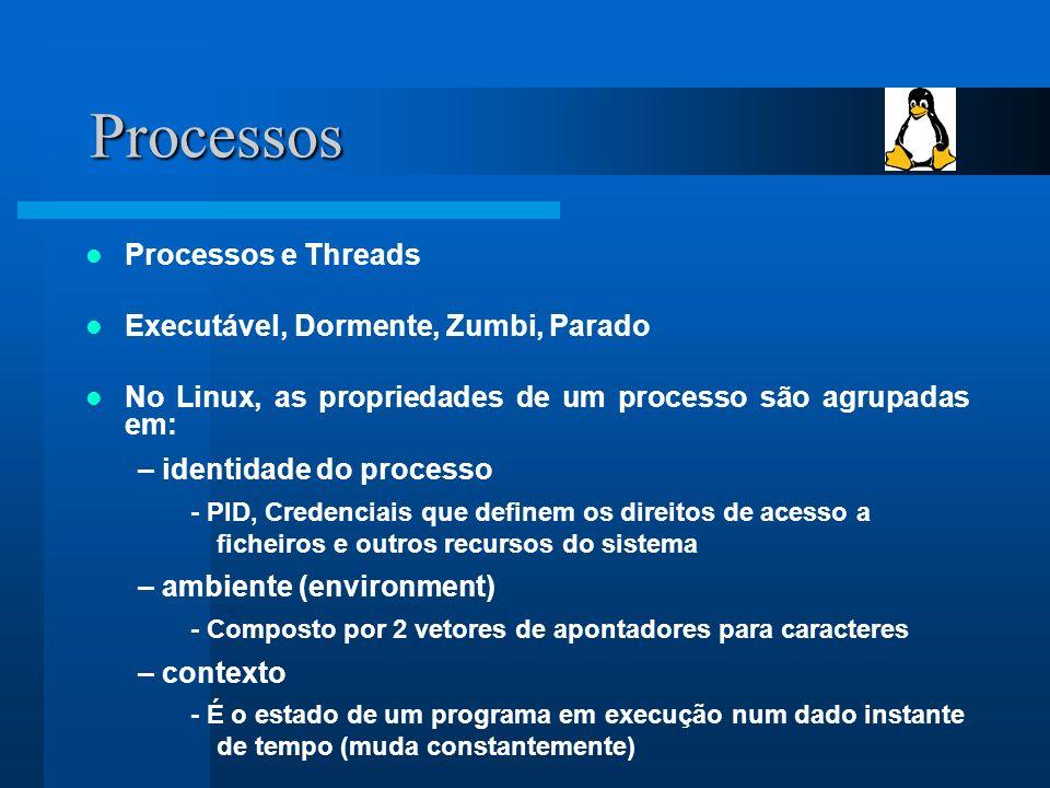 Processos Processos e Threads Executável, Dormente, Zumbi, Parado